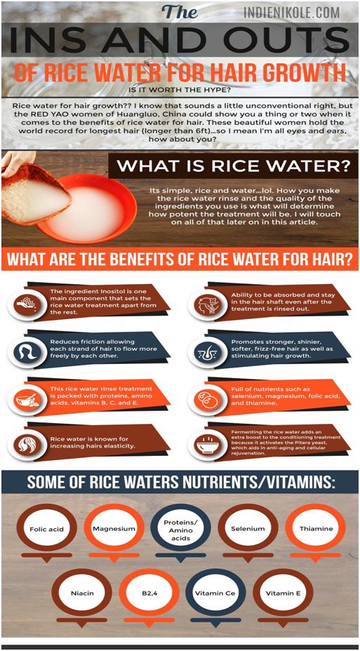 Indie Nicole Rice Water